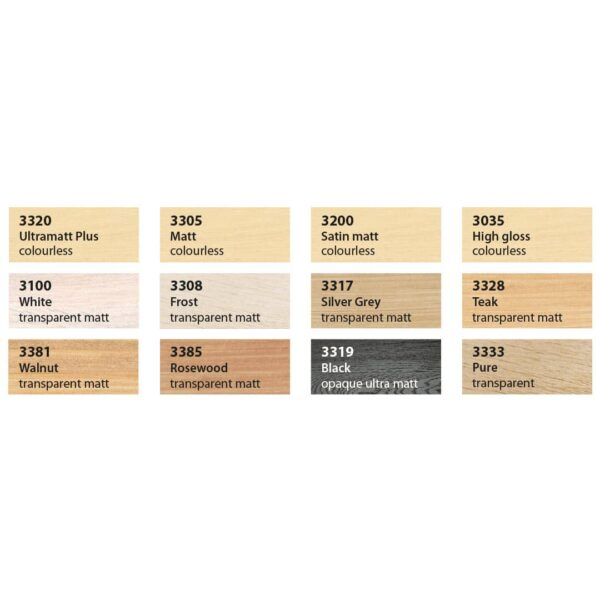 Saicos Premium Hardvoksolje Fargekart Parketteksperten